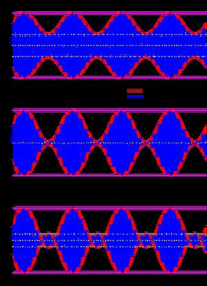 600pxamplitude_modulated_wavehm64sv