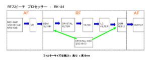 Rk8401